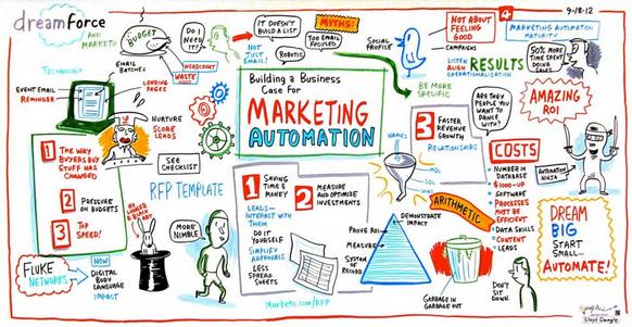 Digital-marketing-trends-2