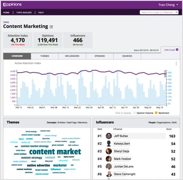 digital-marketing-trends-influencer